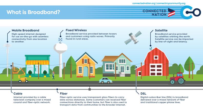 What is broadband image